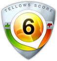 tellows Score 6 zu 738750600