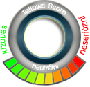 Tellows Score zu 0351150185
